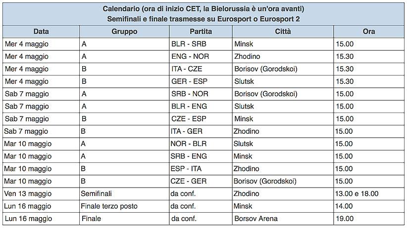 Calendario Partite Calcio.Europei Femminili Under 17 Calendario Delle Partite