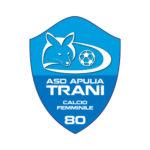 Apulia Trani Calcio Femminile