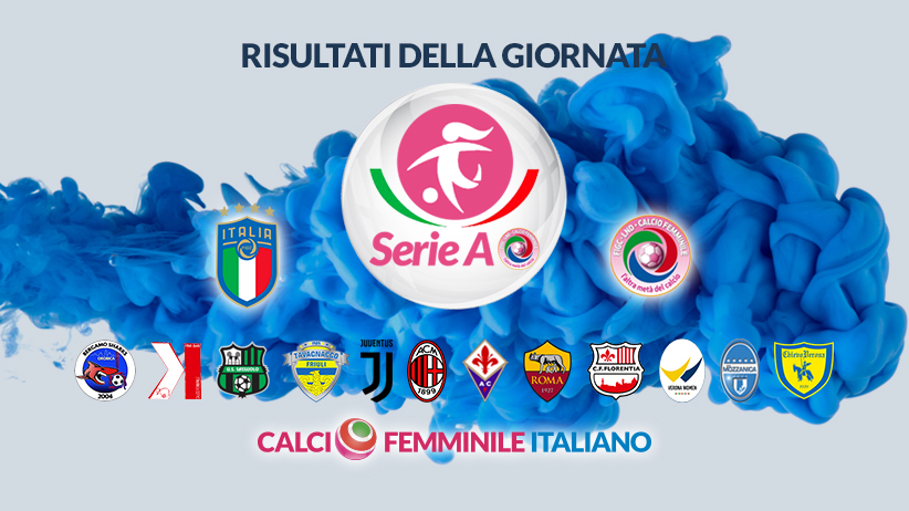 4 Giornata Di Campionato Goleada Per Sassuolo Milan Fiorentina Women S E Juventus Calcio Femminile Italiano