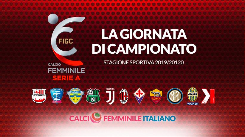 Serie A Per Juventus Milan E Fiorentina L Occasione Di Allungare In Vetta Alla Classifica Calcio Femminile Italiano