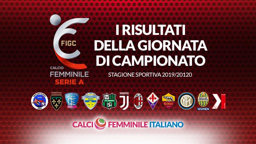 Il Milan Chiama La Juve Risponde Fiorentina Terzo Incomodo Bene L Inter Calcio Femminile Italiano