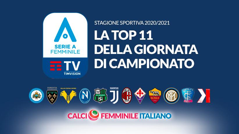 Serie A Timvision La Top 11 Della Quinta Giornata Ganz Ottimo Stratega Bene Tortelli Monumentale Bonansea Calcio Femminile Italiano